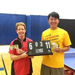 Equal Challenge Tournament - Lisa Schrader and Fafa Liao